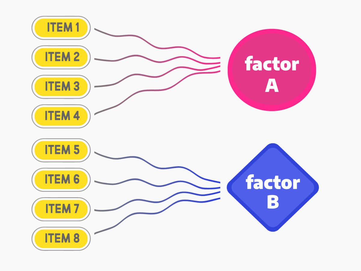stepupadvisor-factor-analysis-thb