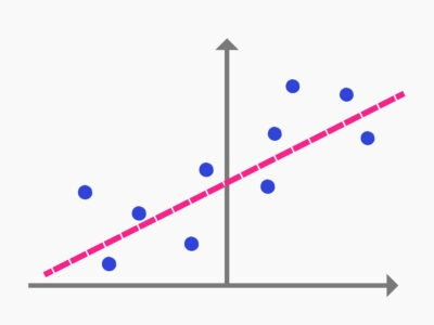 Linear regression Expert