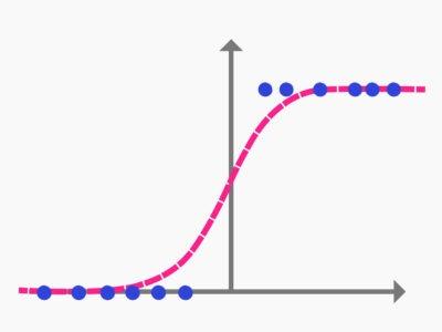 Logistic regression Expert