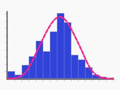 Περιγραφική στατιστική με το SPSS