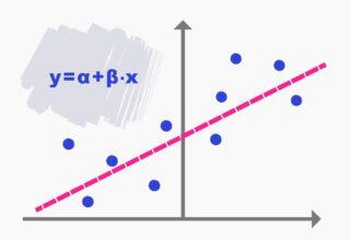 Εισαγωγή στο Linear regression