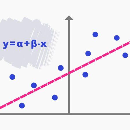 Linear regression στις κοινωνικές επιστήμες