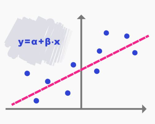 Linear regression Expert
