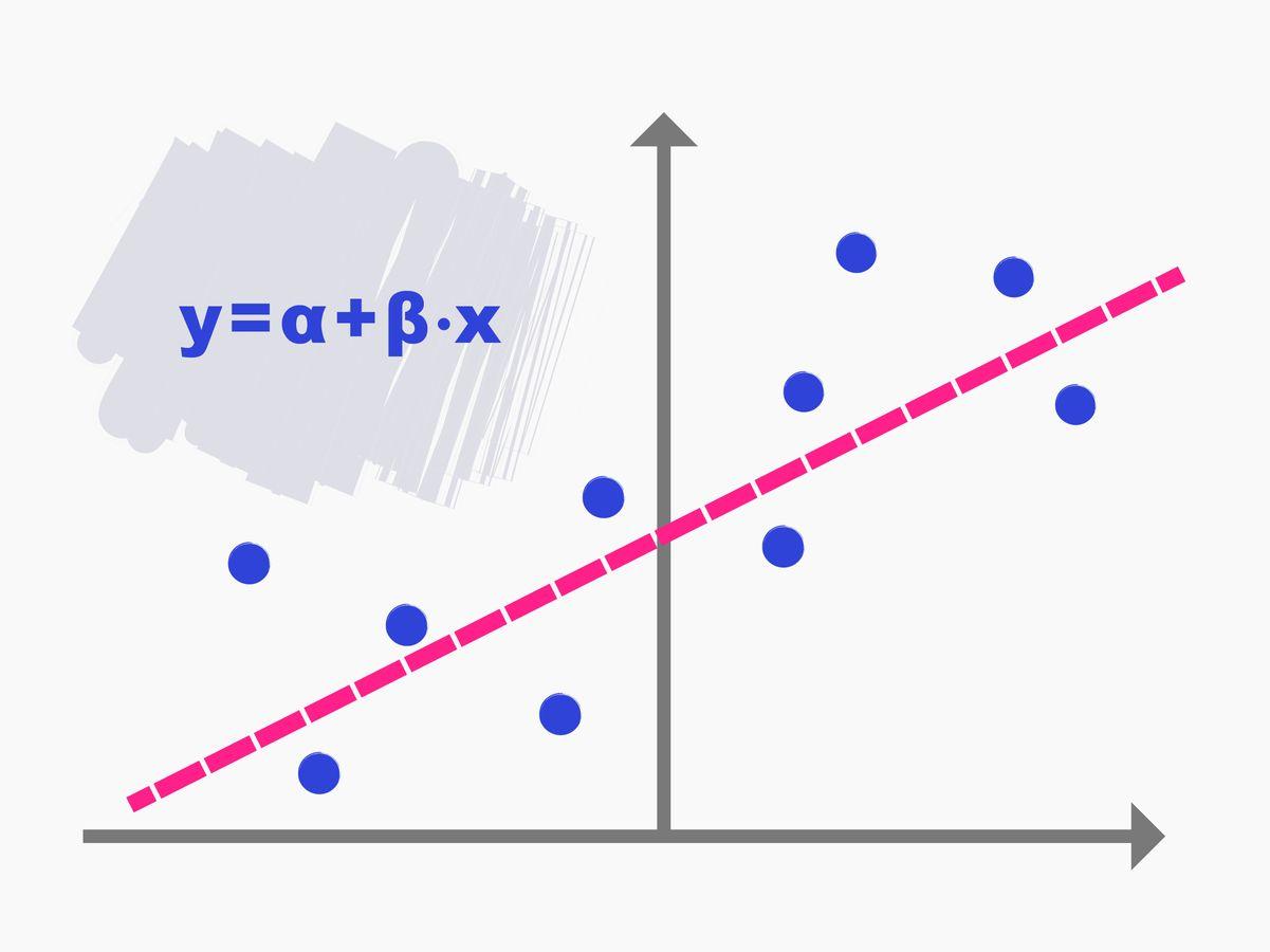 stepupadvisor-linear-regression-thb